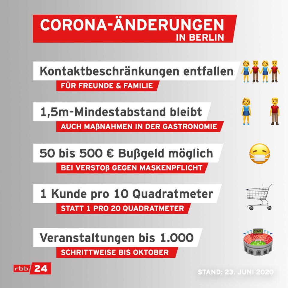 Corona Abstandsregeln Berlin