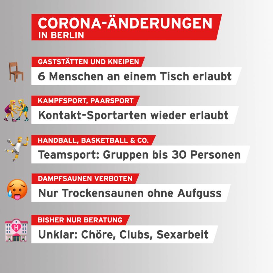 Berliner Verordnung Corona